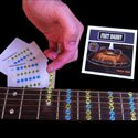 Fretboard Notemap Package for Acoustic Electric Guitar - Learn the Fretboard Notemap